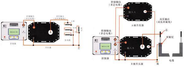 超低频高压发生器接线图.jpg