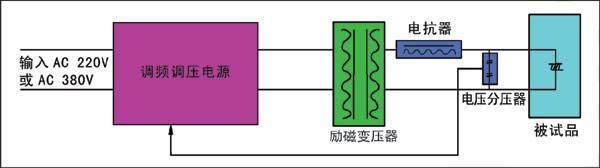 串聯諧振1.jpg