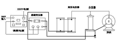 發電機交流耐壓諧振裝置.jpg