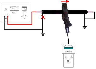 帶電電纜識別儀4