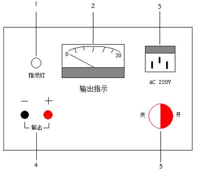 帶電電纜識別儀1