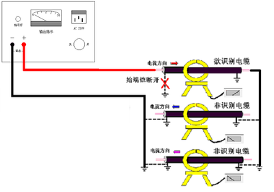 帶電電纜識別儀5