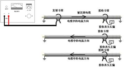帶電電纜識別儀6